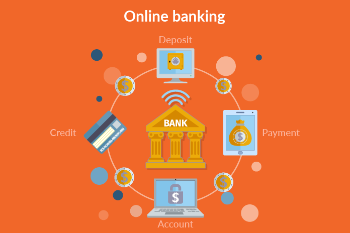 Online banking, services, advantages, how to get registered