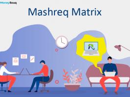Mashreq Matrix