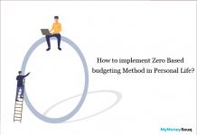 Zero Based Budgeting Method