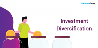 Investment Diversification - How does it work
