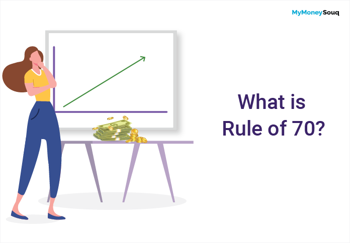 what is rule 70